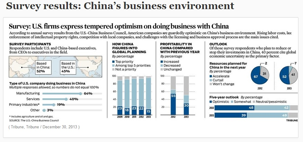 chinese and russian business environment Xinhua, xinhuanetcom/english,englishnewscn, chinaview,brings you headlines, photos, video and news stories from china, asia and pacific, europe, asia, africa russian pm vows to protect economy from impact of western sanctions.