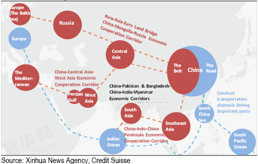 One Belt One Road What The Regional Plan Means For Foreign Companies Us China Business Council