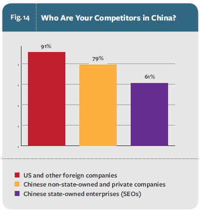 the challenge of foreign competition The challenges of globalization for emerging market firms robert grosse in competition against foreign, industrial-country firms sources, this challenge ranks at the top of the list of barriers to emerging t,, of global.
